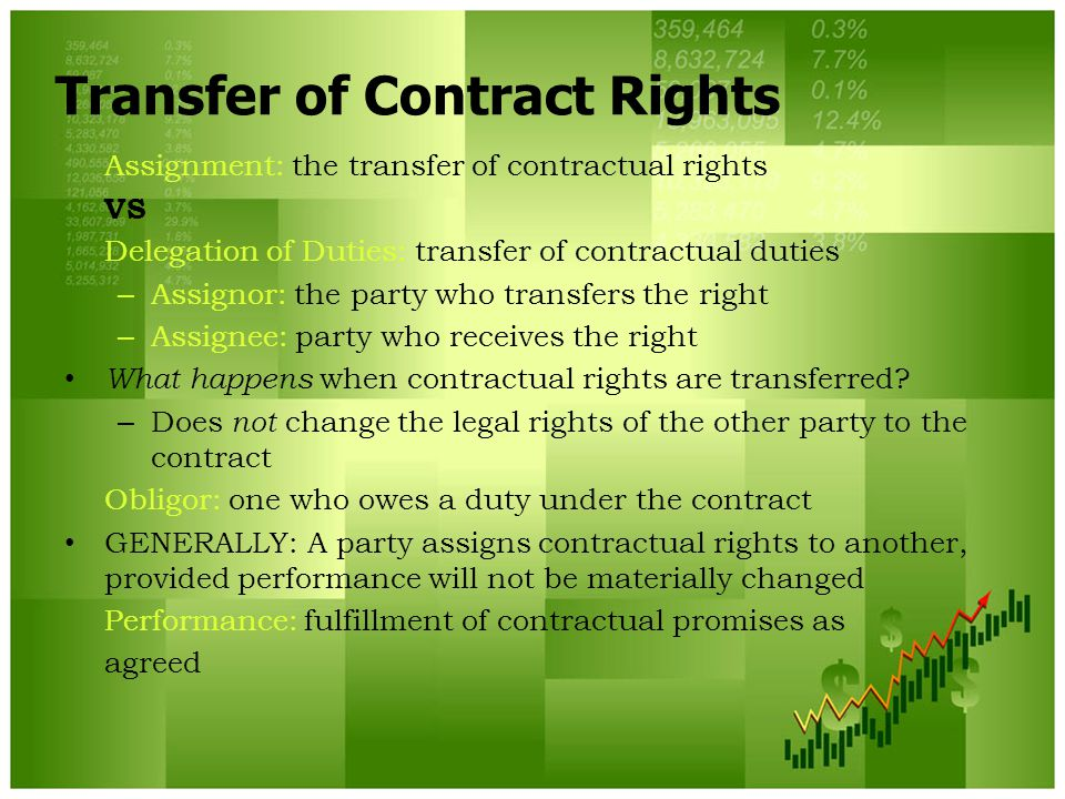 Transfer of Contract Rights