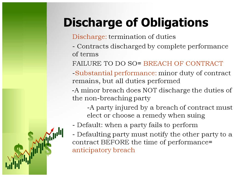 Discharge of Obligations