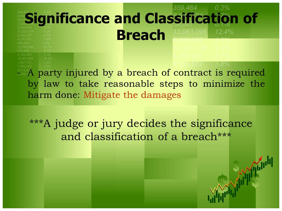 Significance and Classification of Breach