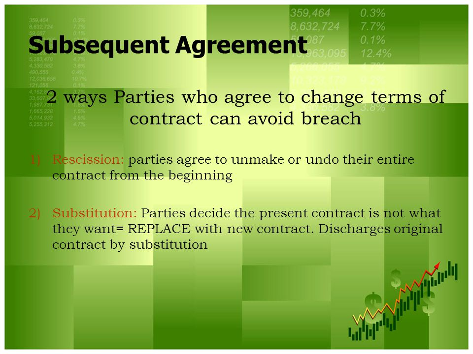 2 ways Parties who agree to change terms of contract can avoid breach