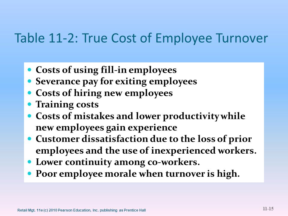 Table 11-2: True Cost of Employee Turnover
