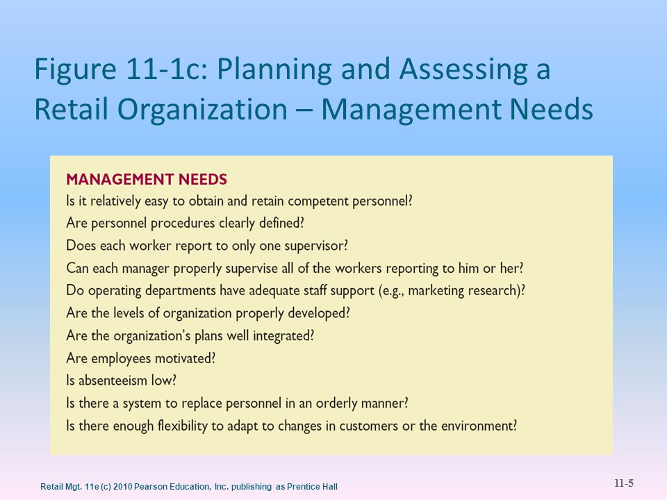 Figure 11-1c: Planning and Assessing a Retail Organization – Management Needs