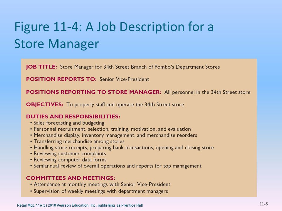 Figure 11-4: A Job Description for a Store Manager