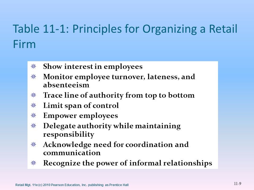 Table 11-1: Principles for Organizing a Retail Firm