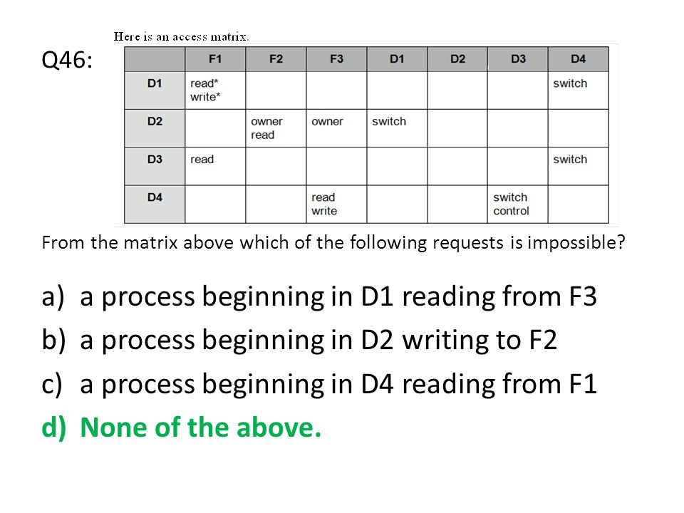 a process beginning in D1 reading from F3