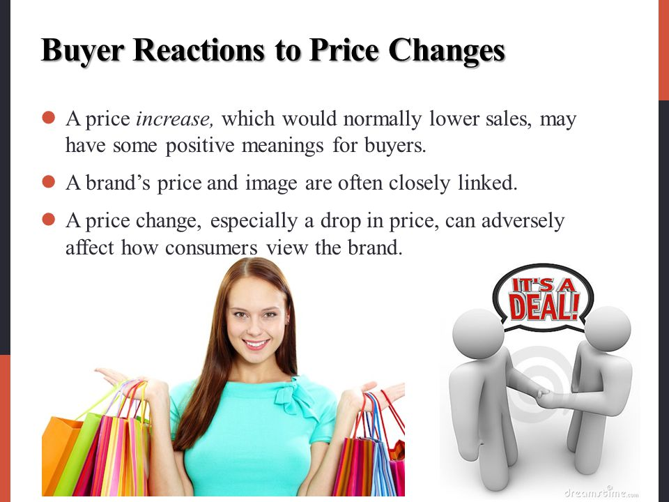 Buyer Reactions to Price Changes