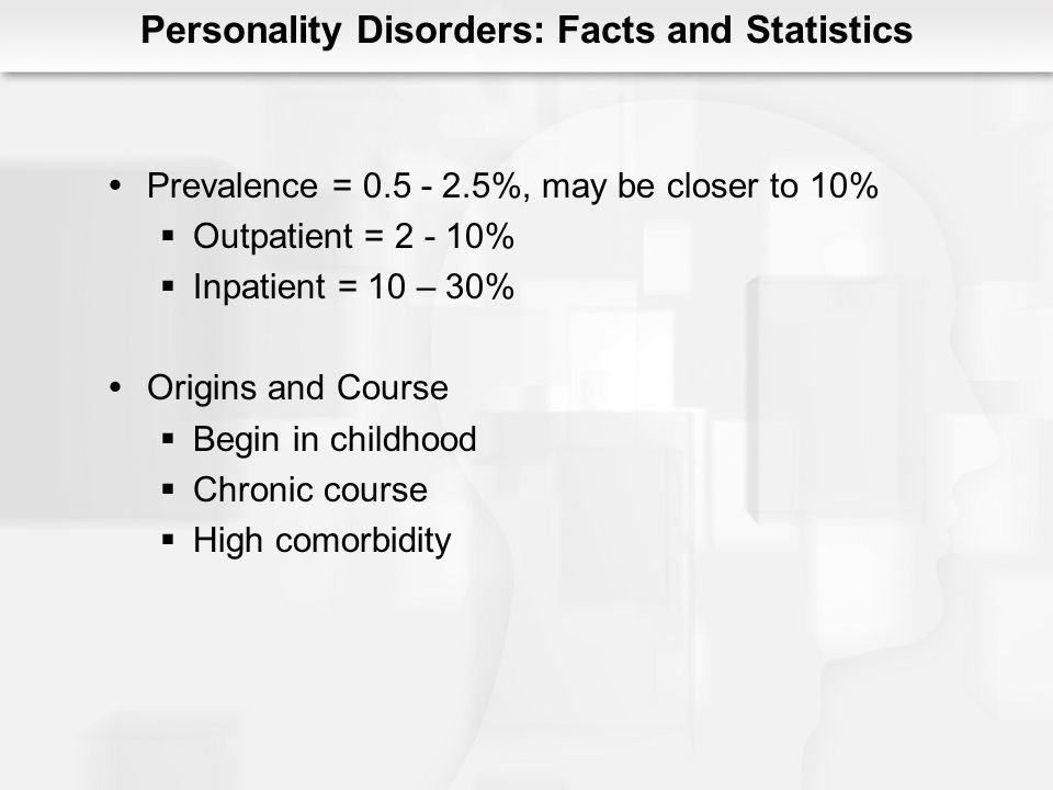 Personality Disorders: Facts and Statistics