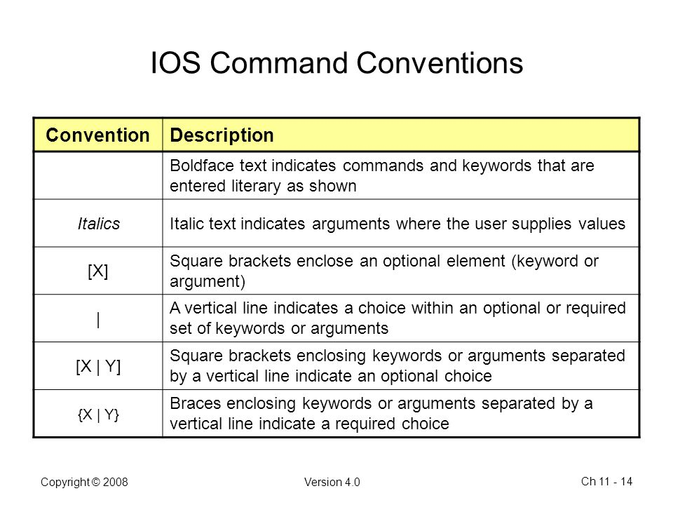 IOS Command Conventions