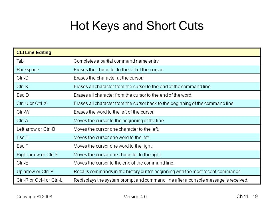 Hot Keys and Short Cuts CLI Line Editing Tab
