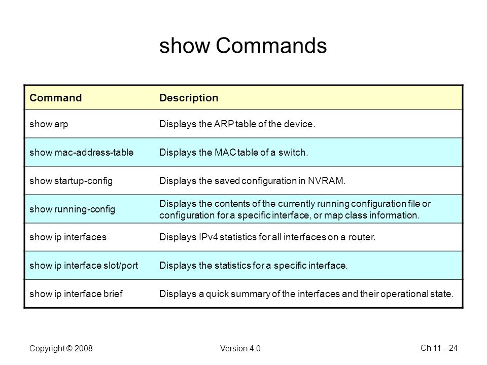show Commands Command Description show arp