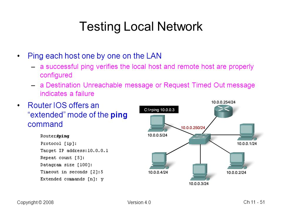 Testing Local Network Ping each host one by one on the LAN