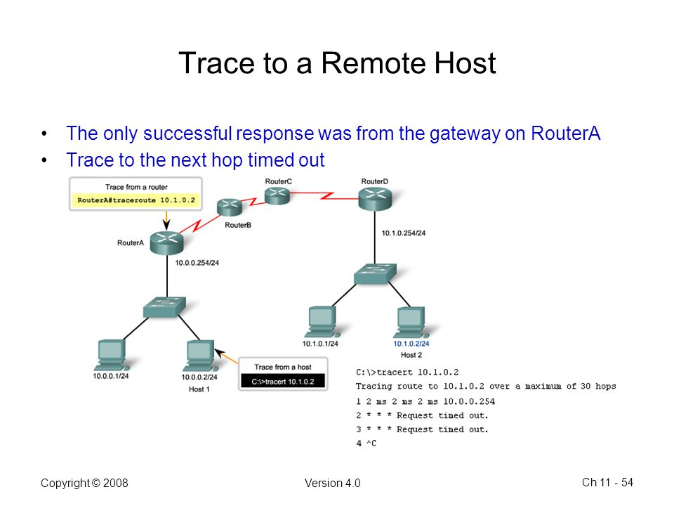 Trace to a Remote Host The only successful response was from the gateway on RouterA. Trace to the next hop timed out.
