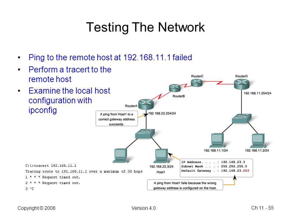 Testing The Network Ping to the remote host at 192.168.11.1 failed