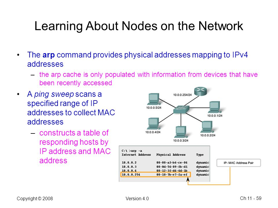 Learning About Nodes on the Network