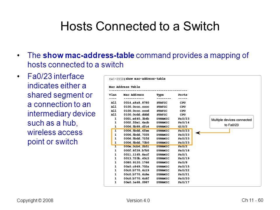 Hosts Connected to a Switch