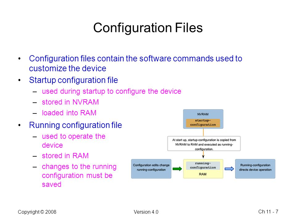 Configuration Files Configuration files contain the software commands used to customize the device.