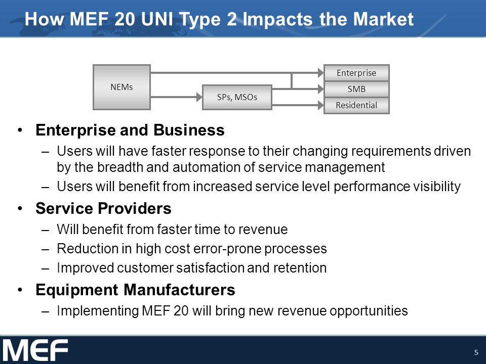 How MEF 20 UNI Type 2 Impacts the Market