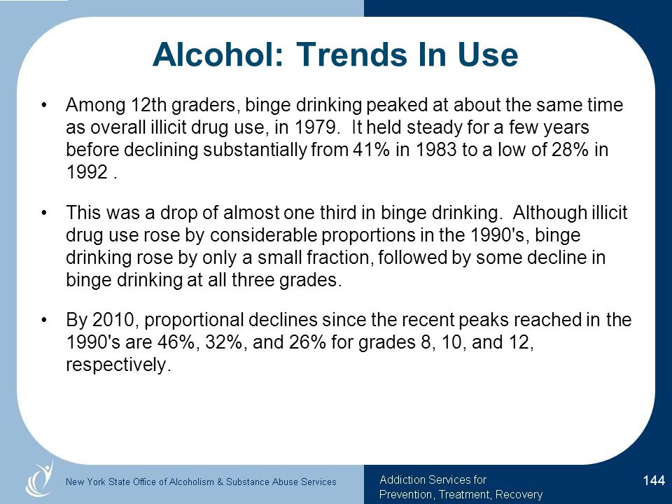 Alcohol: Trends In Use