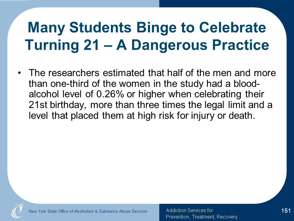 Many Students Binge to Celebrate Turning 21 – A Dangerous Practice
