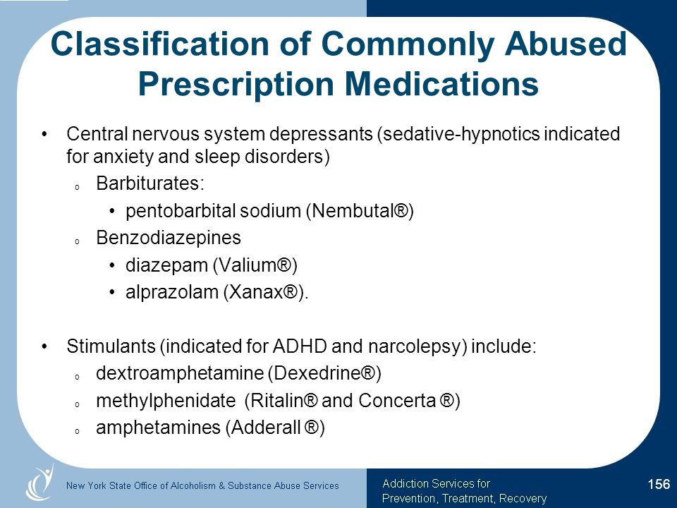 Classification of Commonly Abused Prescription Medications