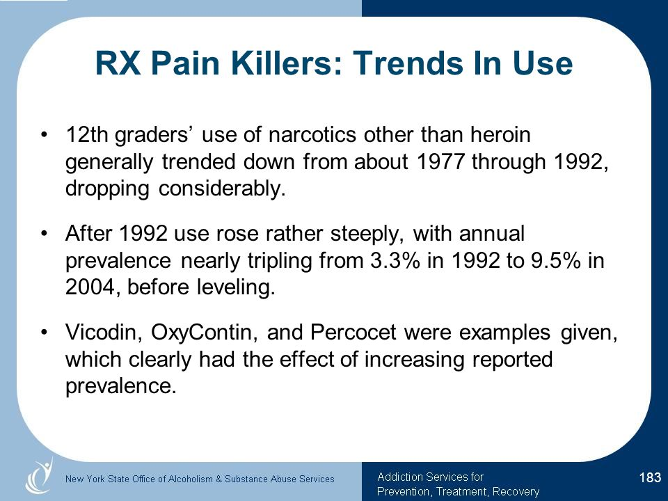 RX Pain Killers: Trends In Use