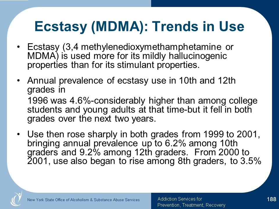 Ecstasy (MDMA): Trends in Use
