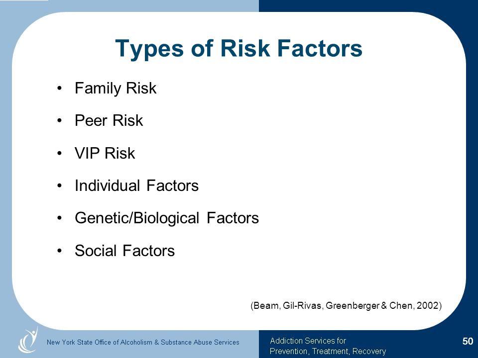 Types of Risk Factors Family Risk Peer Risk VIP Risk