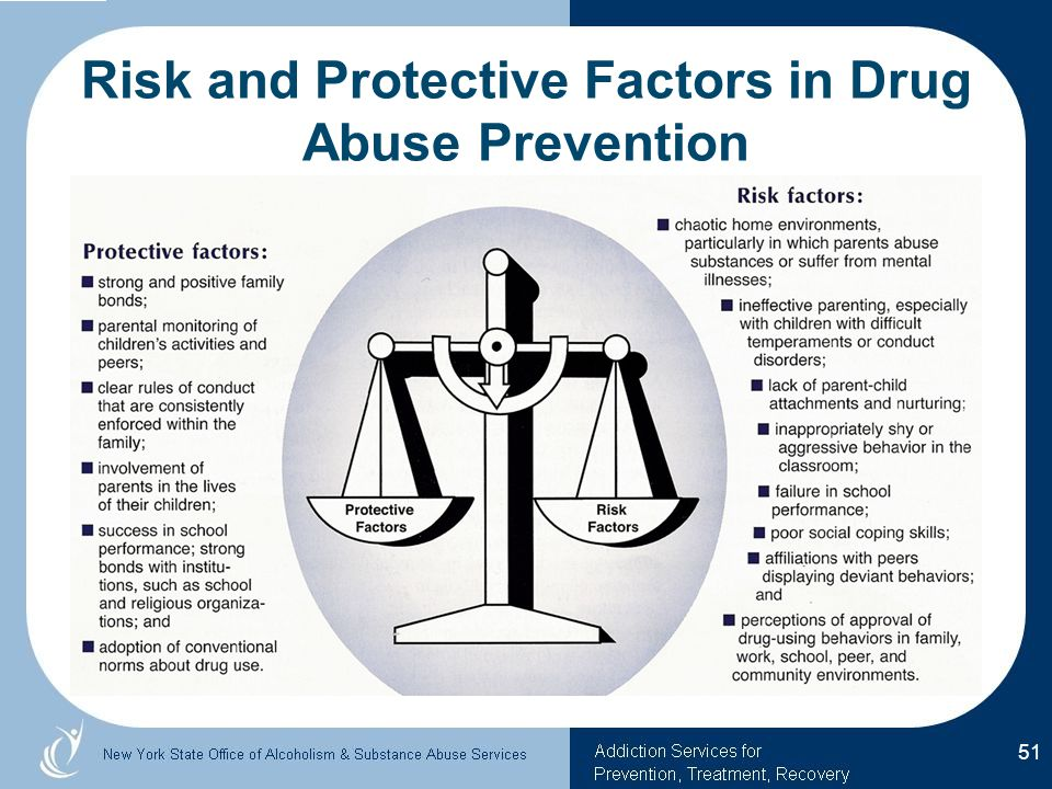 Risk and Protective Factors in Drug Abuse Prevention