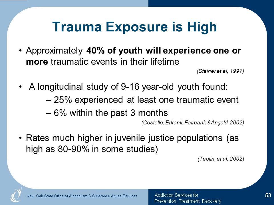 Trauma Exposure is High