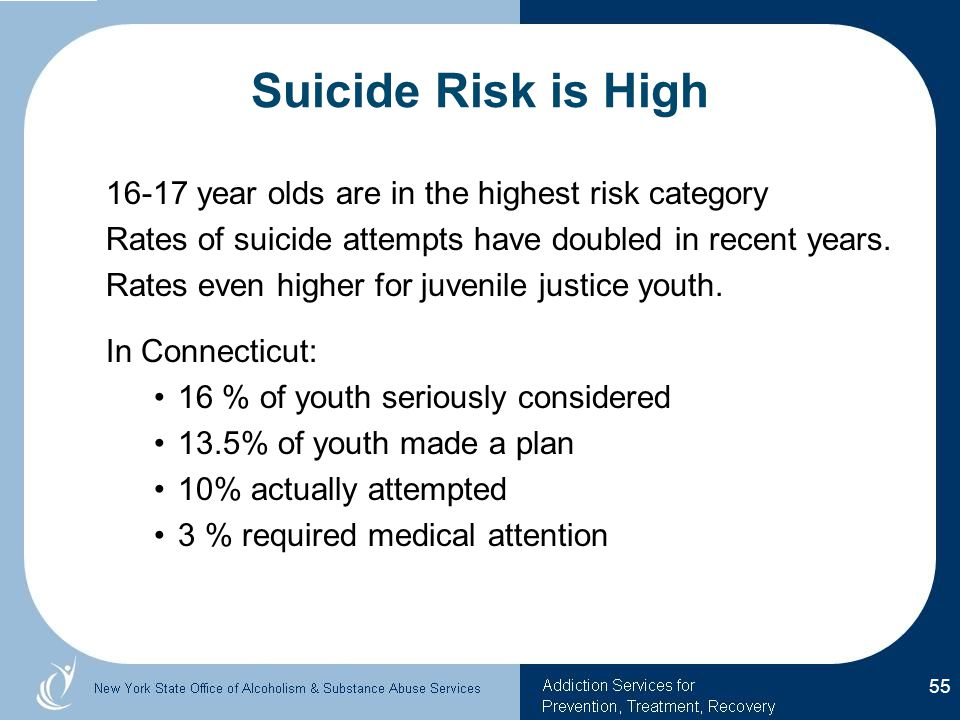Suicide Risk is High 16-17 year olds are in the highest risk category