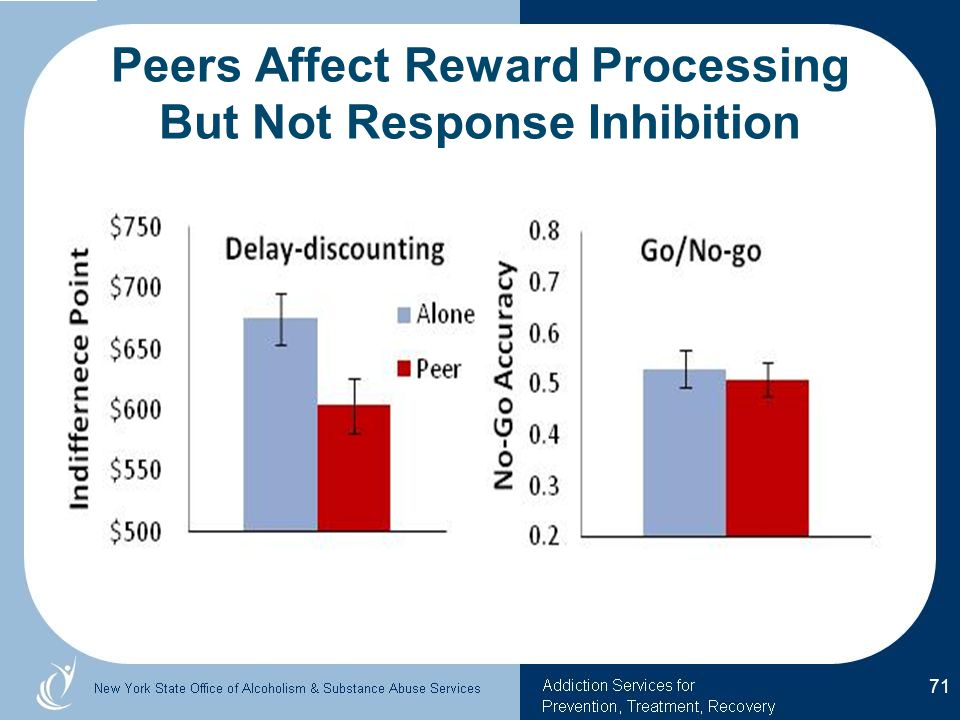 Peers Affect Reward Processing But Not Response Inhibition