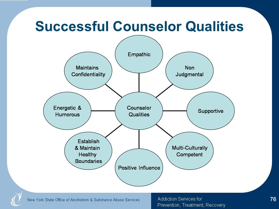 Successful Counselor Qualities