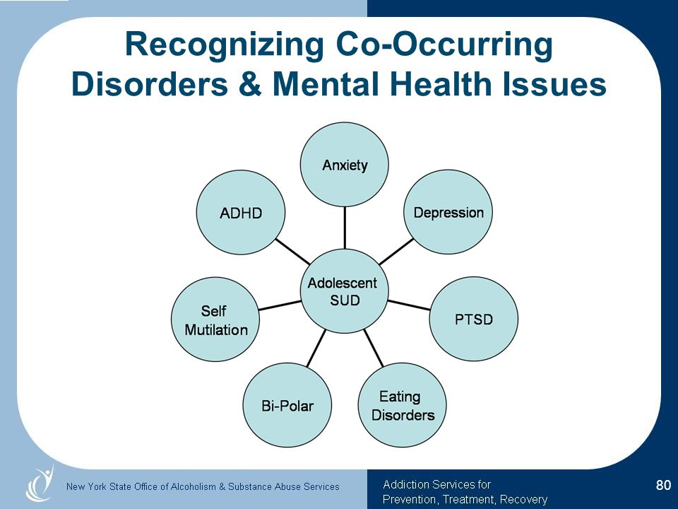 Recognizing Co-Occurring Disorders & Mental Health Issues
