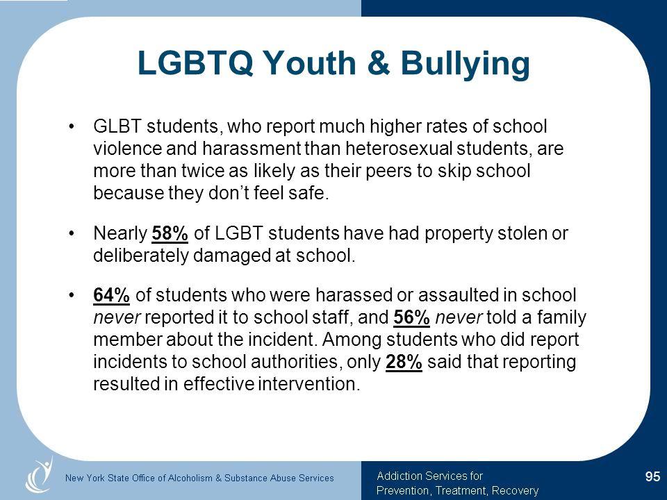 LGBTQ Youth & Bullying