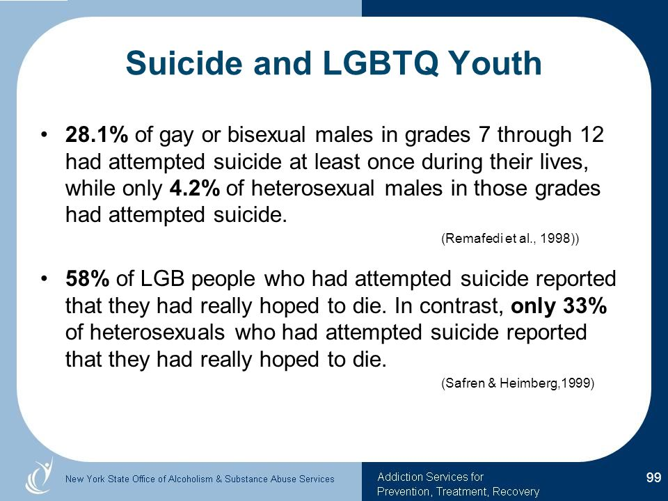 Suicide and LGBTQ Youth