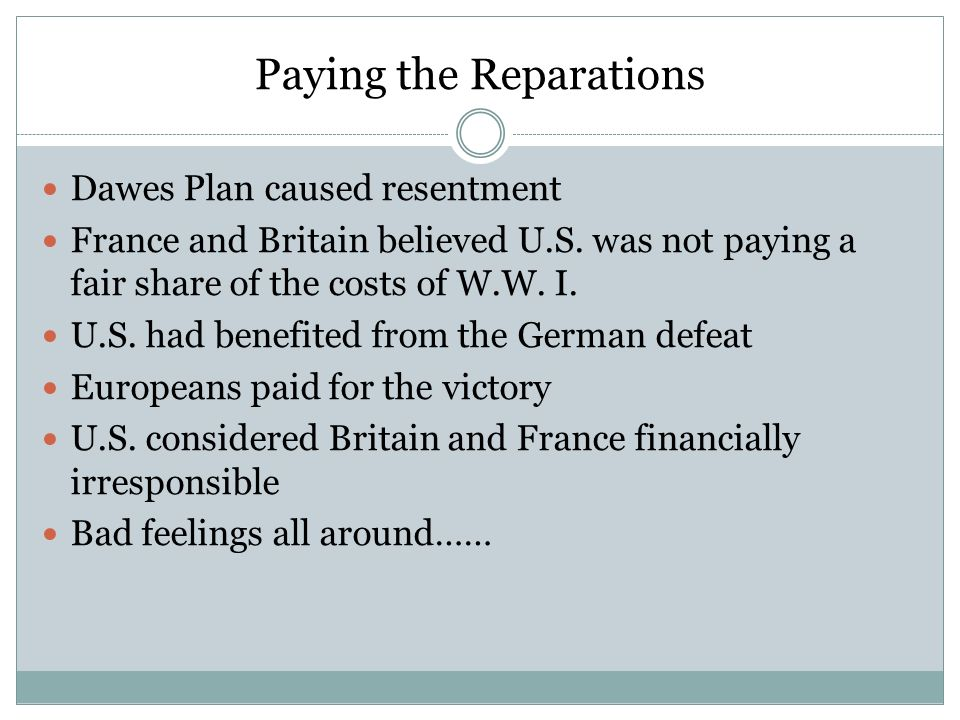 Paying the Reparations