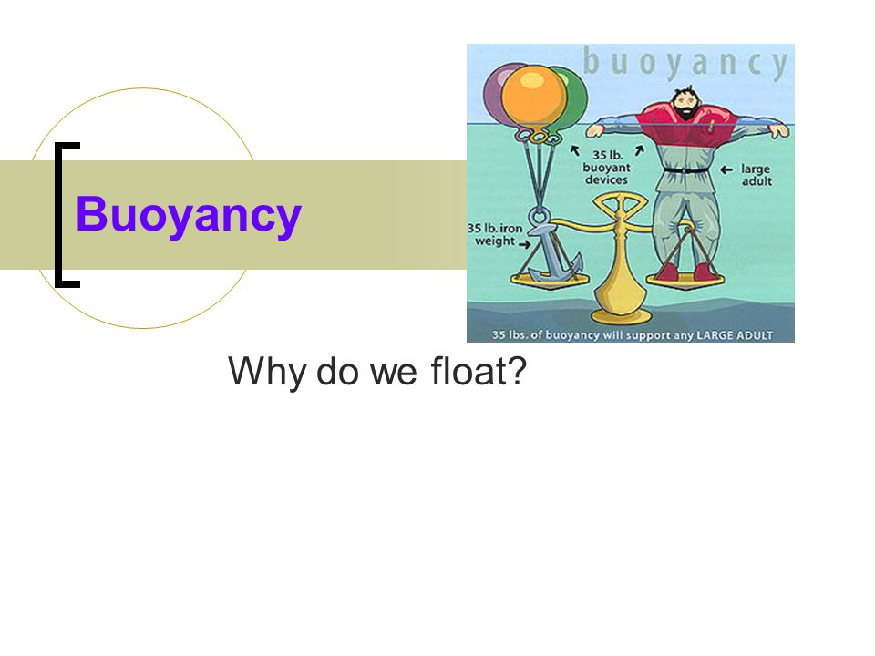 Buoyancy Why do we float