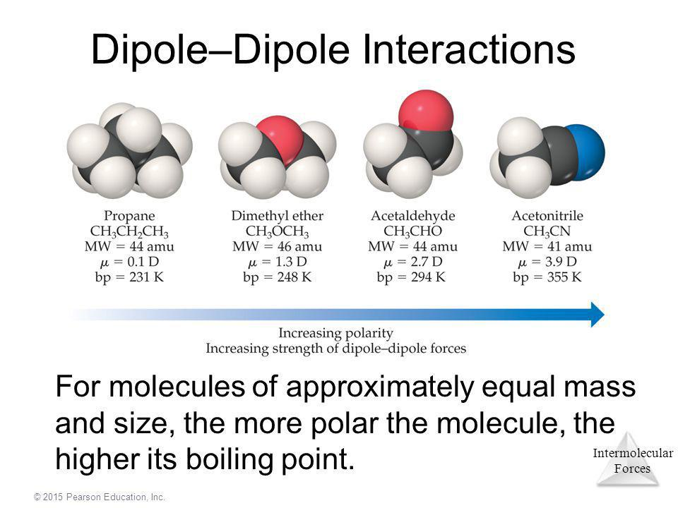 Dipole–Dipole Interactions