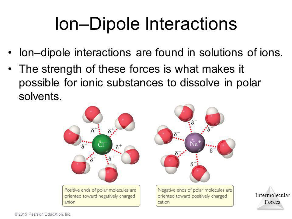 Ion–Dipole Interactions