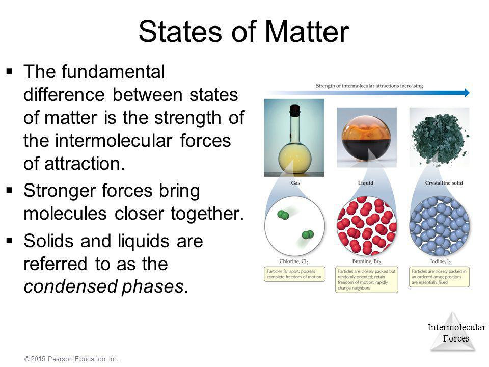 States of Matter The fundamental difference between states of matter is the strength of the intermolecular forces of attraction.