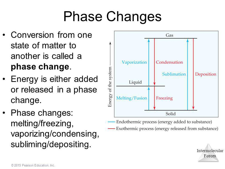 Phase Changes Conversion from one state of matter to another is called a phase change. Energy is either added or released in a phase change.