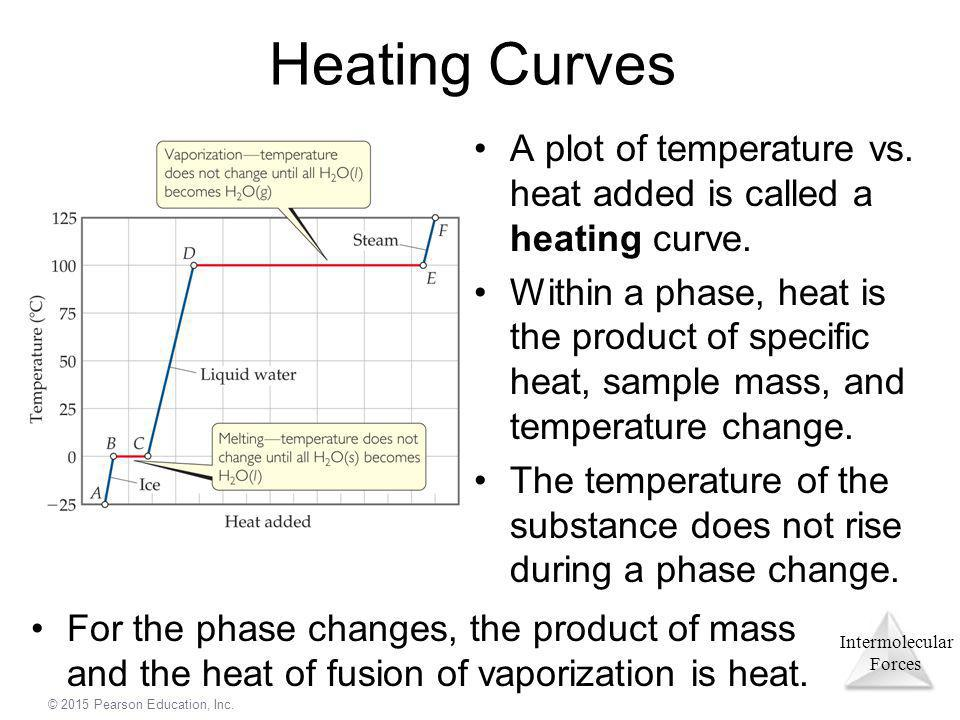 Heating Curves A plot of temperature vs. heat added is called a heating curve.