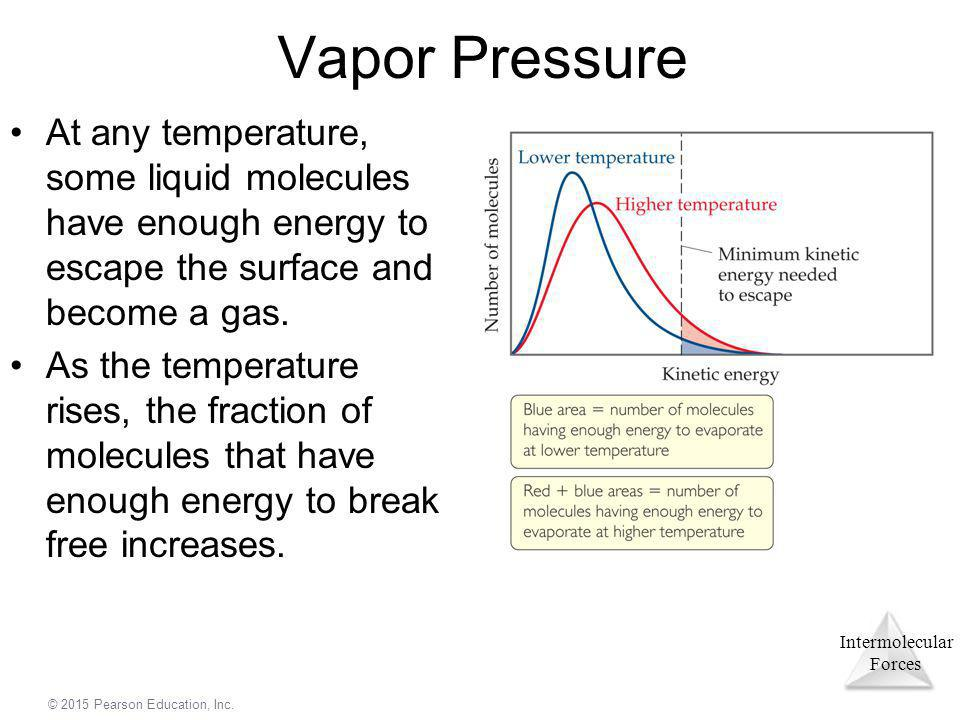 Vapor Pressure At any temperature, some liquid molecules have enough energy to escape the surface and become a gas.