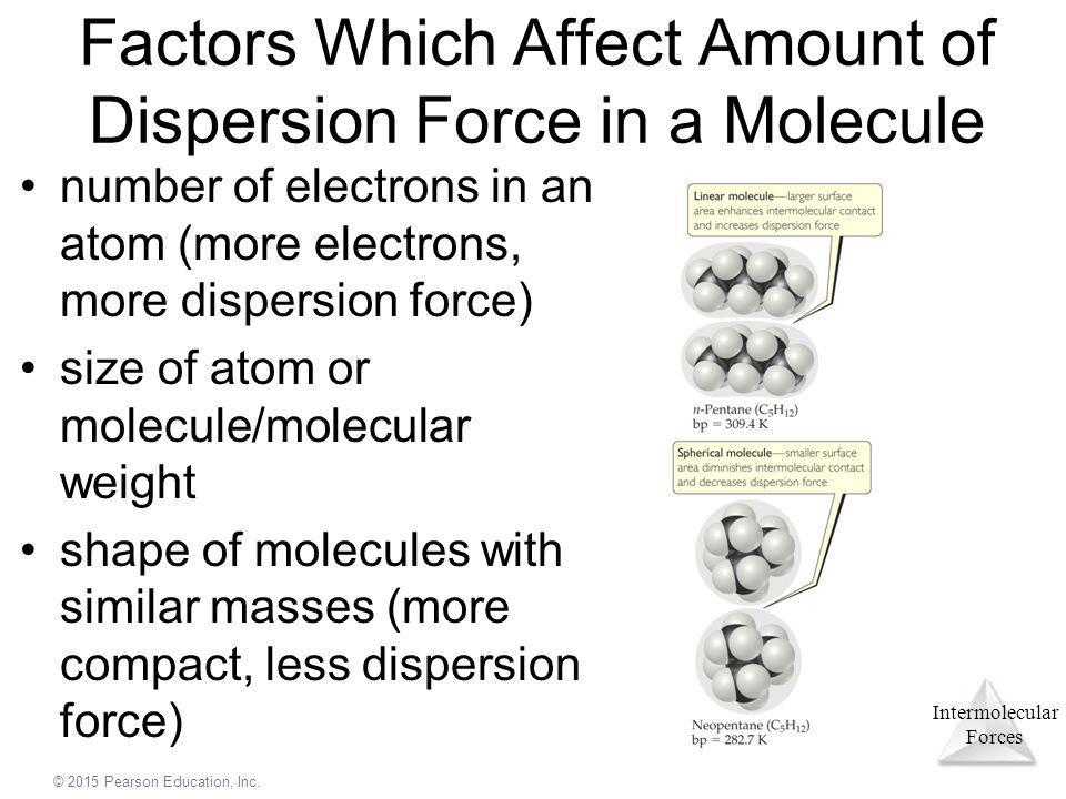 Factors Which Affect Amount of Dispersion Force in a Molecule