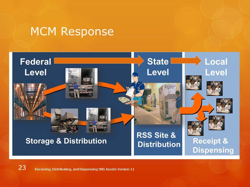 MCM Response Receiving, Distributing, and Dispensing SNS Assets Version 11