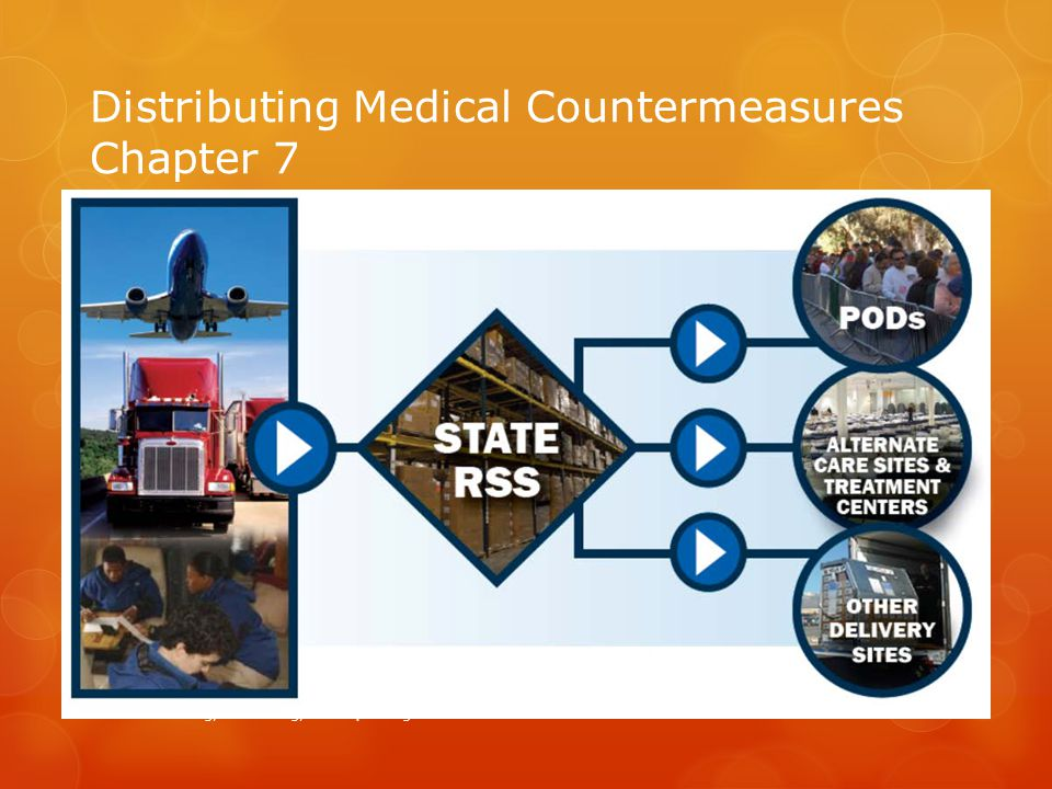 Distributing Medical Countermeasures Chapter 7
