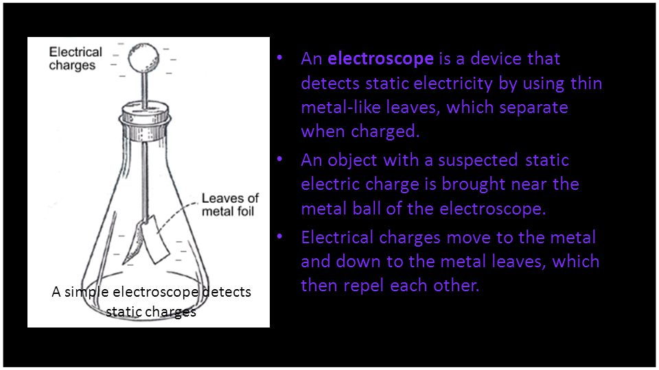 A simple electroscope detects static charges