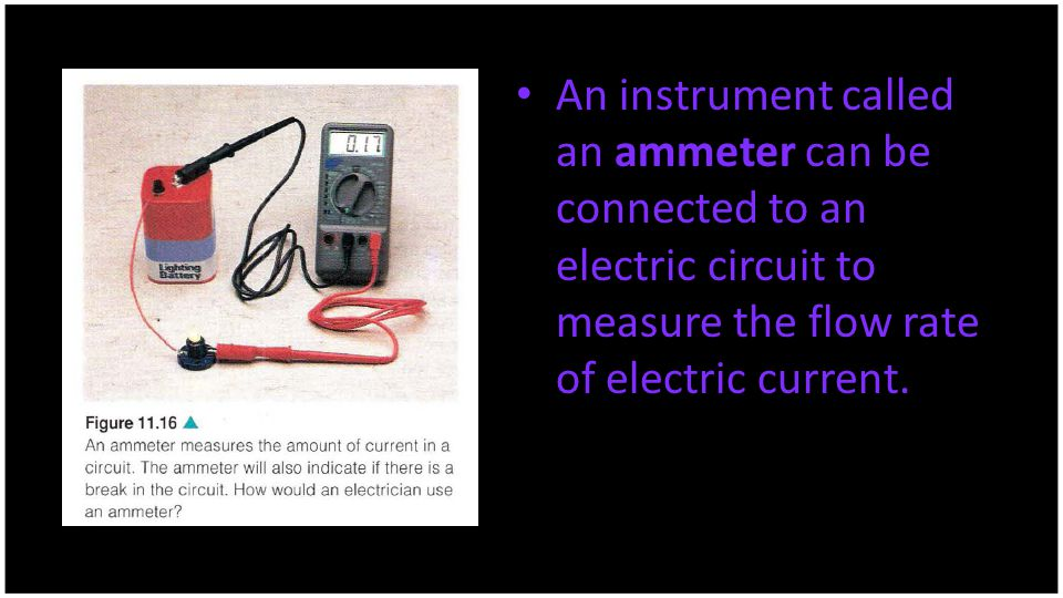 An instrument called an ammeter can be connected to an electric circuit to measure the flow rate of electric current.