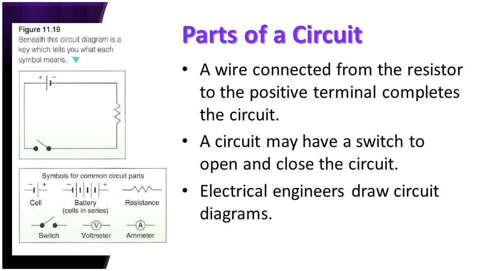 Parts of a Circuit A wire connected from the resistor to the positive terminal completes the circuit.