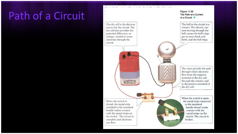 Path of a Circuit